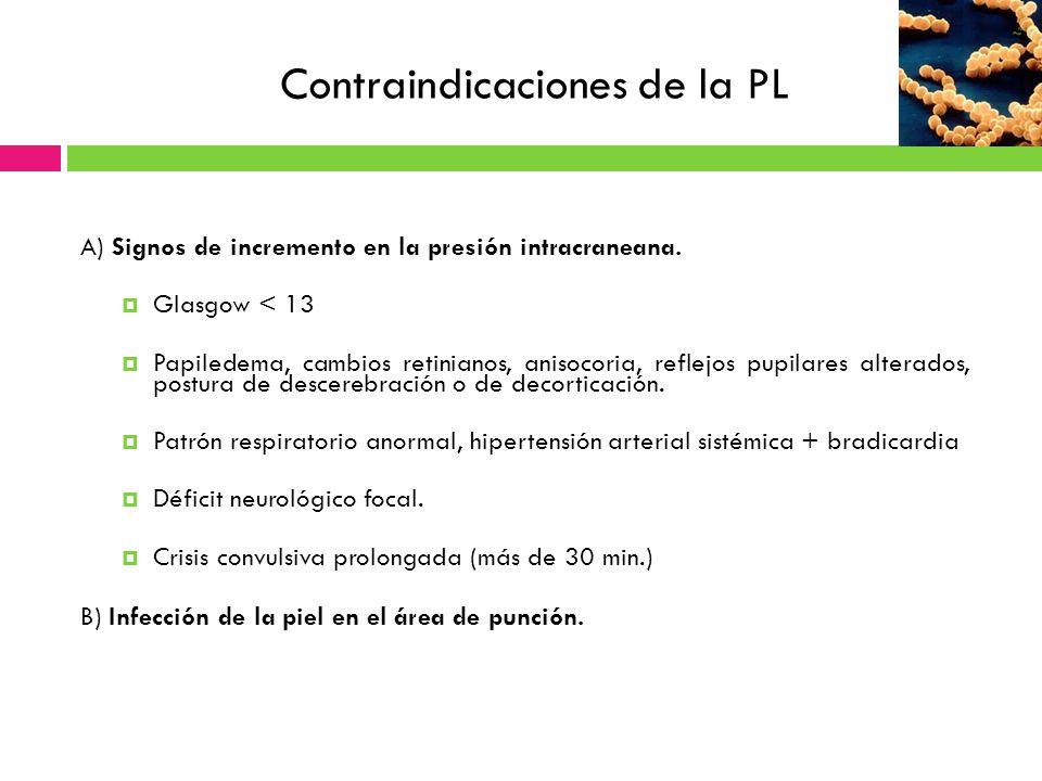 Contraindicaciones de la PL