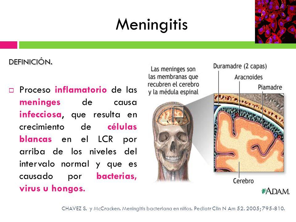 Meningitis DEFINICIÓN.