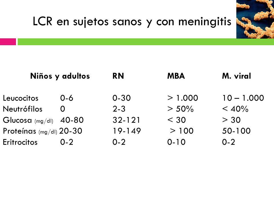 LCR en sujetos sanos y con meningitis