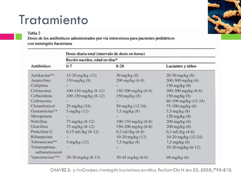 Tratamiento CHAVEZ S. y McCracken. Meningitis bacteriana en niños.