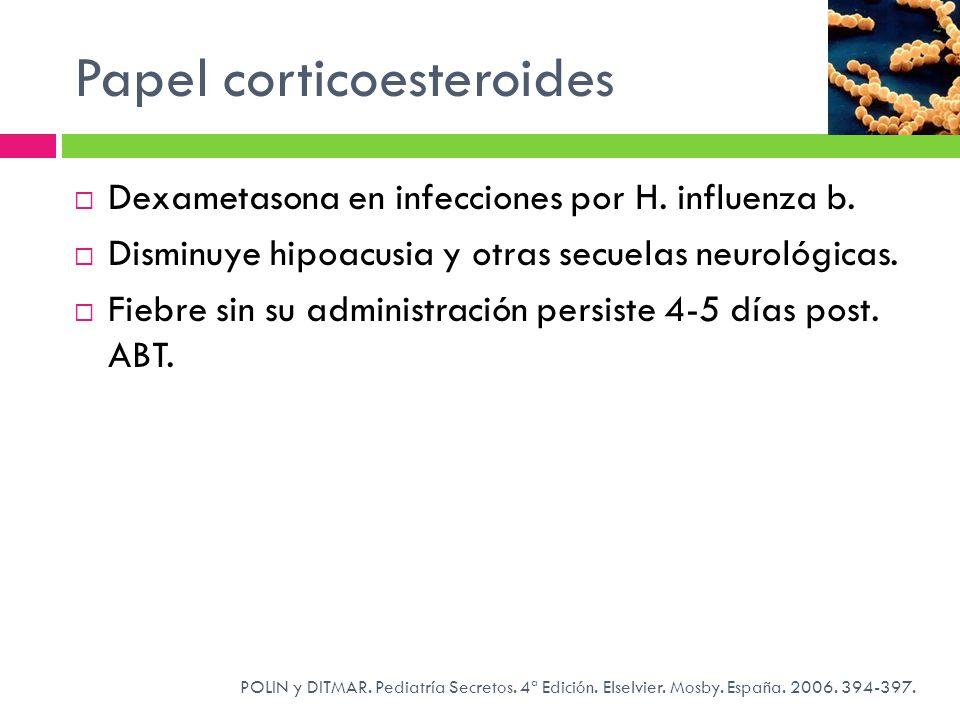 Papel corticoesteroides
