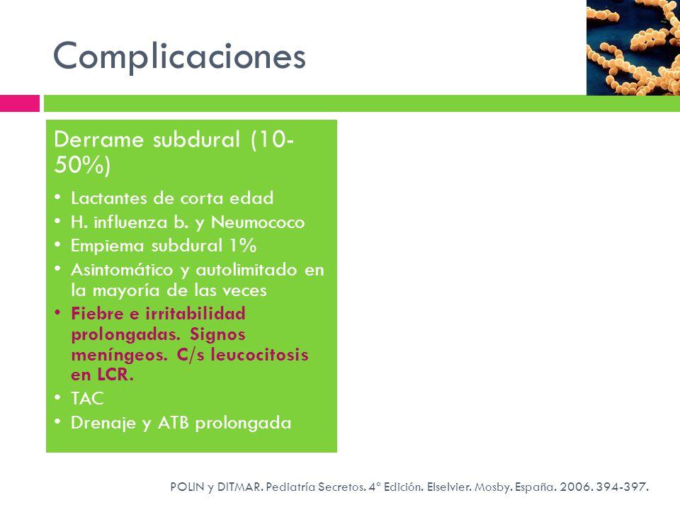 Complicaciones Derrame subdural (10-50%) Lactantes de corta edad