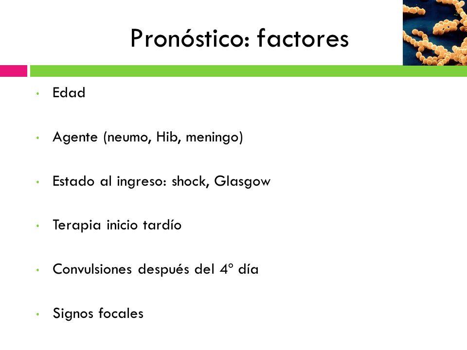 Pronóstico: factores Edad Agente (neumo, Hib, meningo)