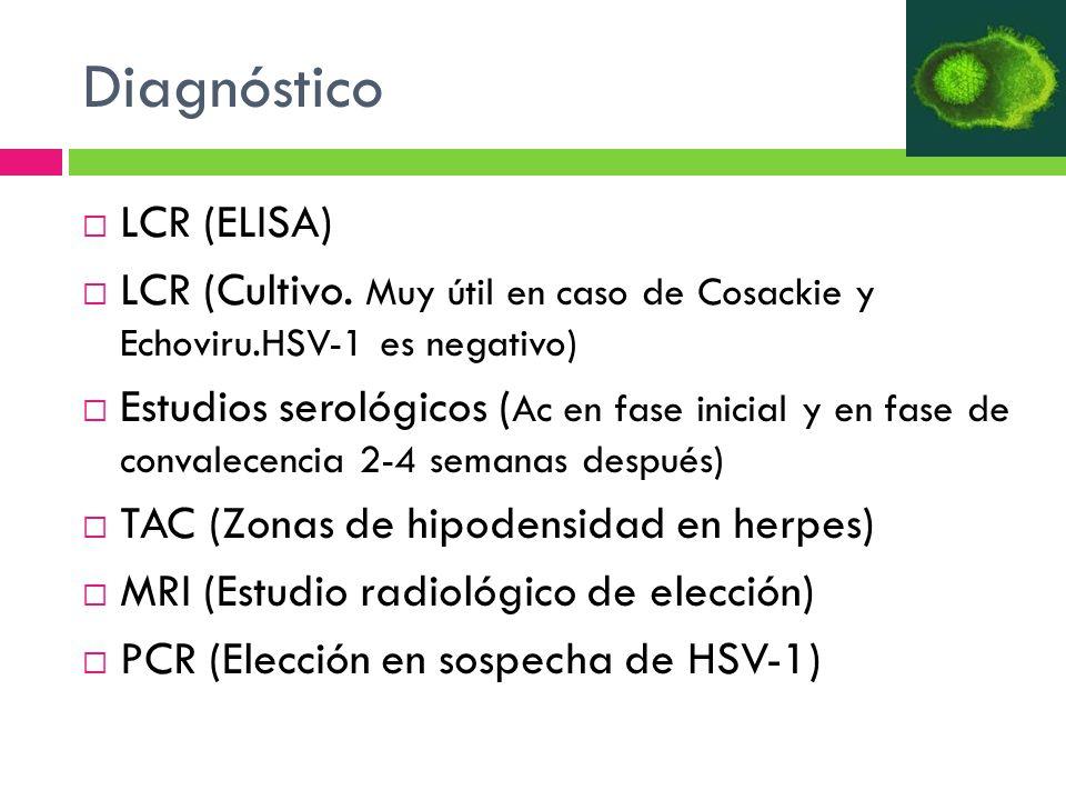 Diagnóstico LCR (ELISA)