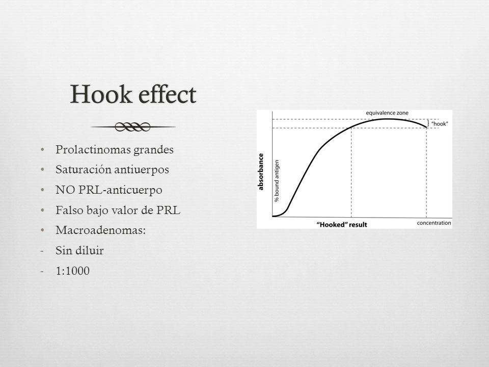 Hook effect Prolactinomas grandes Saturación antiuerpos
