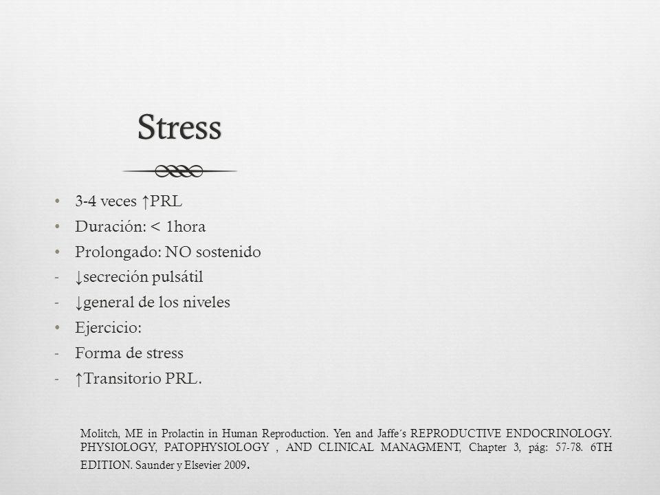 Stress 3-4 veces ↑PRL Duración: < 1hora Prolongado: NO sostenido