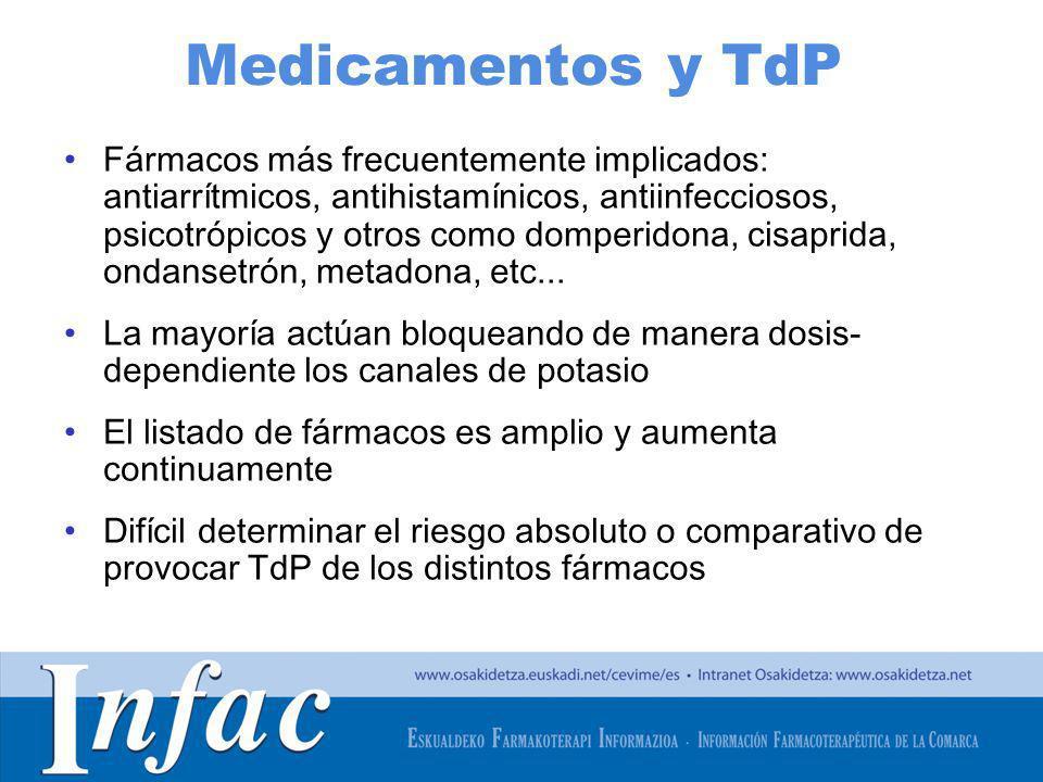Medicamentos y TdP