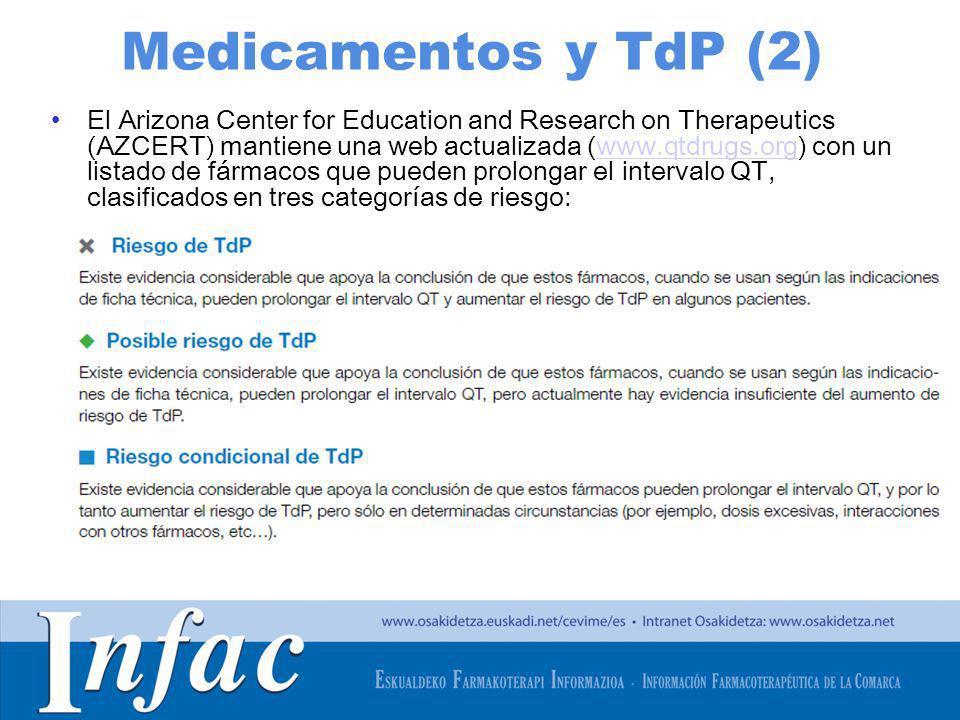 Medicamentos y TdP (2)