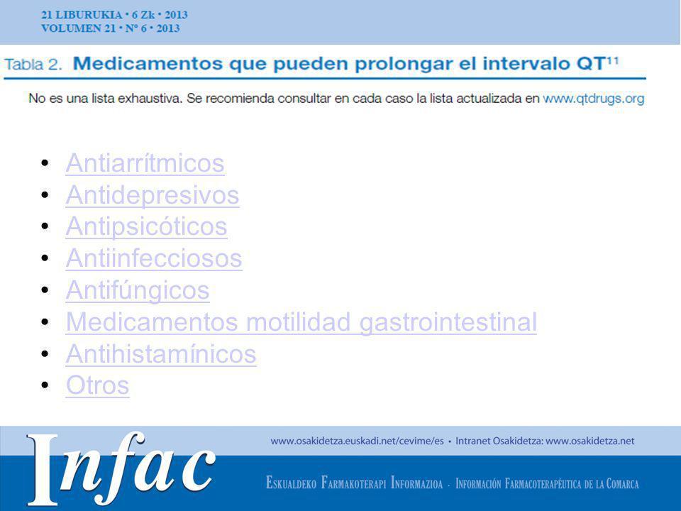 Antiarrítmicos Antidepresivos. Antipsicóticos. Antiinfecciosos. Antifúngicos. Medicamentos motilidad gastrointestinal.