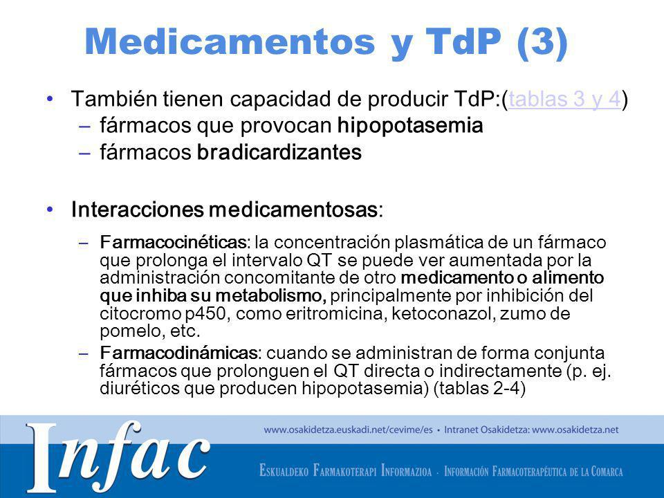 Medicamentos y TdP (3) También tienen capacidad de producir TdP:(tablas 3 y 4) fármacos que provocan hipopotasemia.