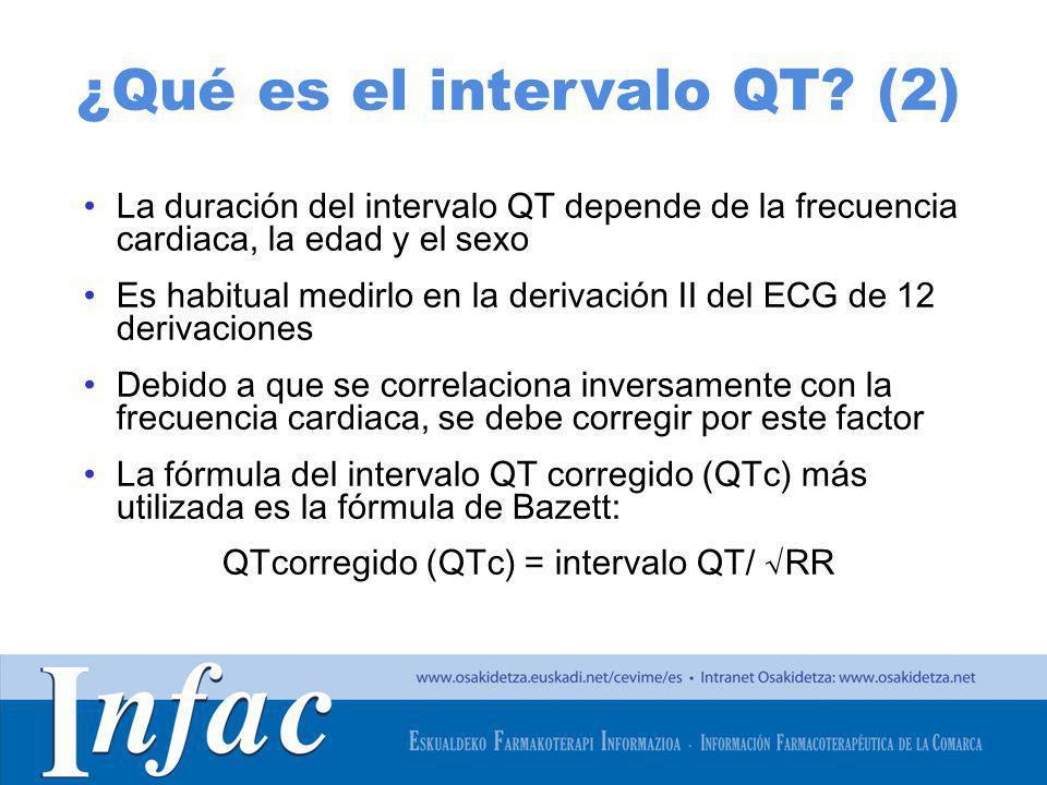 ¿Qué es el intervalo QT (2)