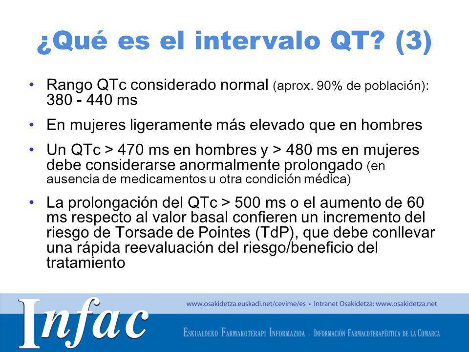 ¿Qué es el intervalo QT (3)