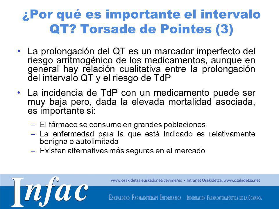¿Por qué es importante el intervalo QT Torsade de Pointes (3)