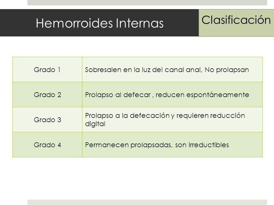 Hemorroides Internas Clasificación Grado 1
