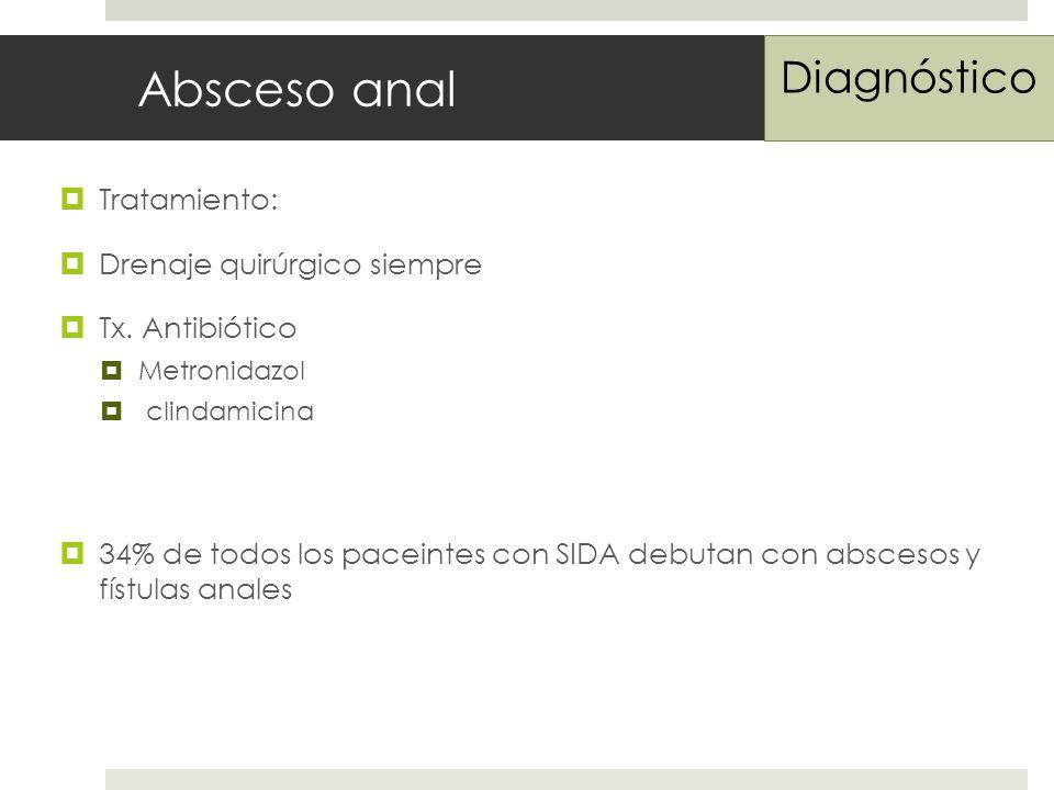 Absceso anal Diagnóstico Tratamiento: Drenaje quirúrgico siempre