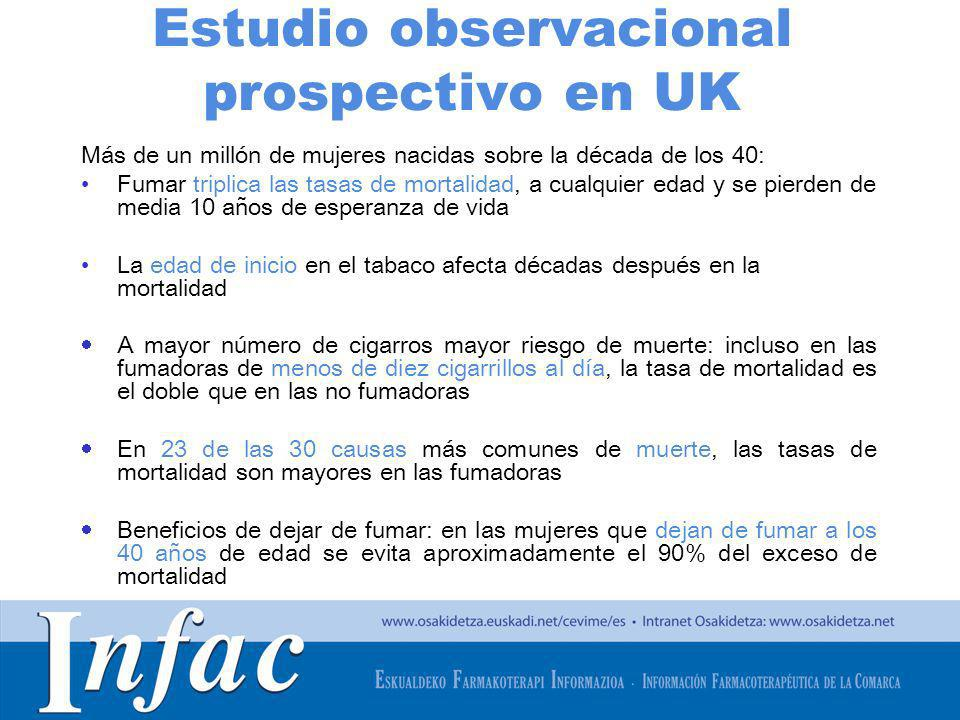 Estudio observacional prospectivo en UK
