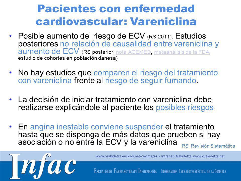 Pacientes con enfermedad cardiovascular: Vareniclina