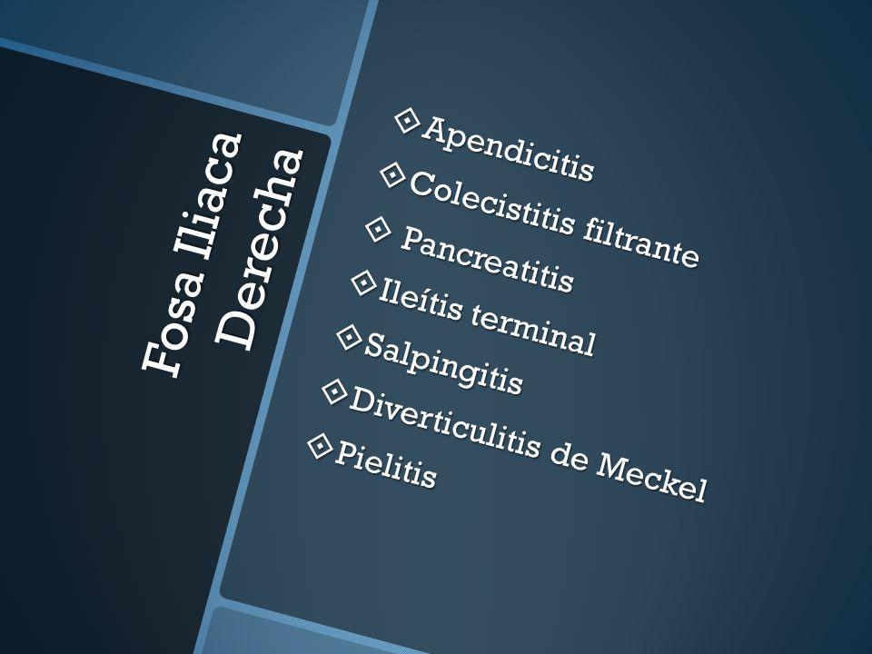 Fosa Iliaca Derecha Apendicitis Colecistitis filtrante Pancreatitis