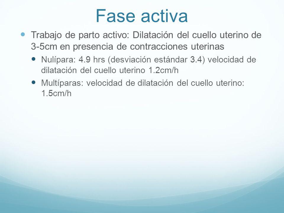 Fase activa Trabajo de parto activo: Dilatación del cuello uterino de 3-5cm en presencia de contracciones uterinas.