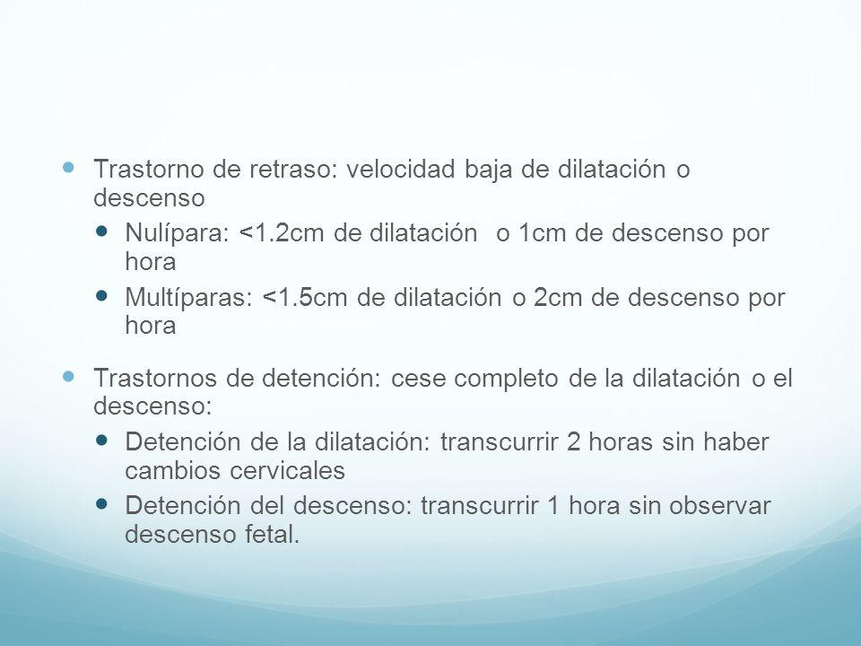 Trastorno de retraso: velocidad baja de dilatación o descenso