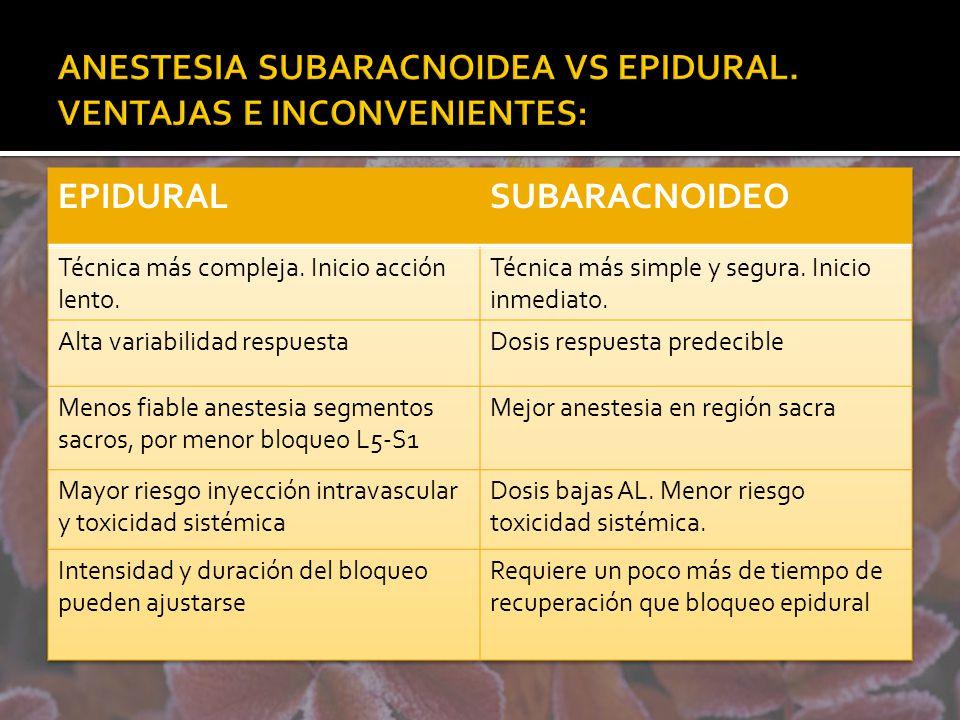 ANESTESIA SUBARACNOIDEA VS EPIDURAL. VENTAJAS E INCONVENIENTES:
