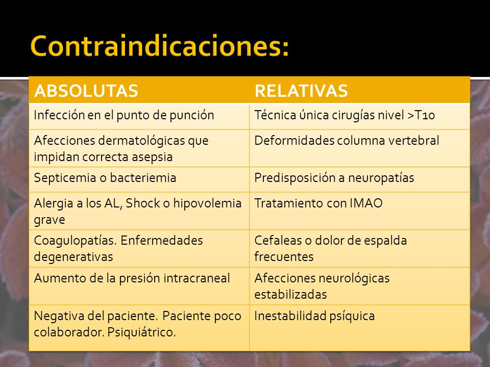 Contraindicaciones: ABSOLUTAS RELATIVAS