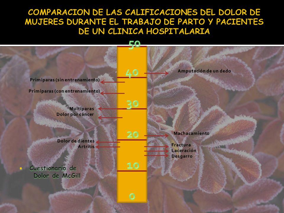 COMPARACION DE LAS CALIFICACIONES DEL DOLOR DE MUJERES DURANTE EL TRABAJO DE PARTO Y PACIENTES DE UN CLINICA HOSPITALARIA
