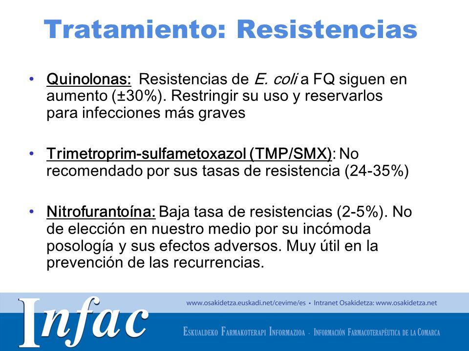 Tratamiento: Resistencias