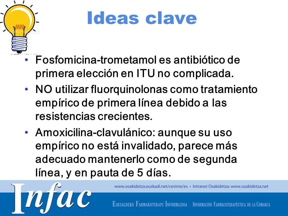 Ideas claveFosfomicina-trometamol es antibiótico de primera elección en ITU no complicada.