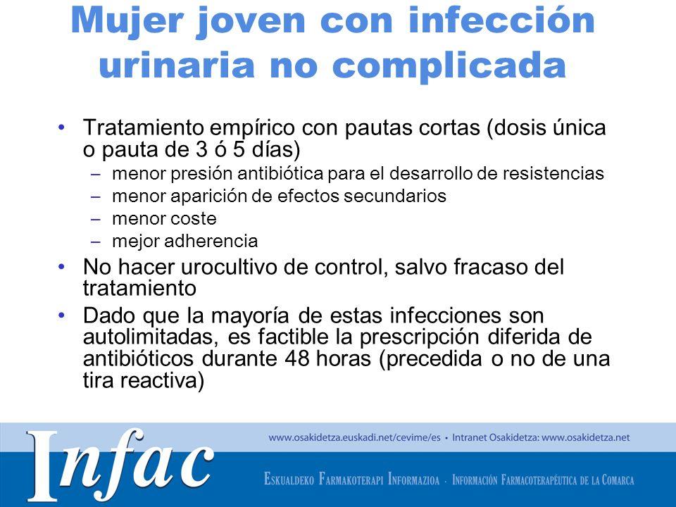 Mujer joven con infección urinaria no complicada