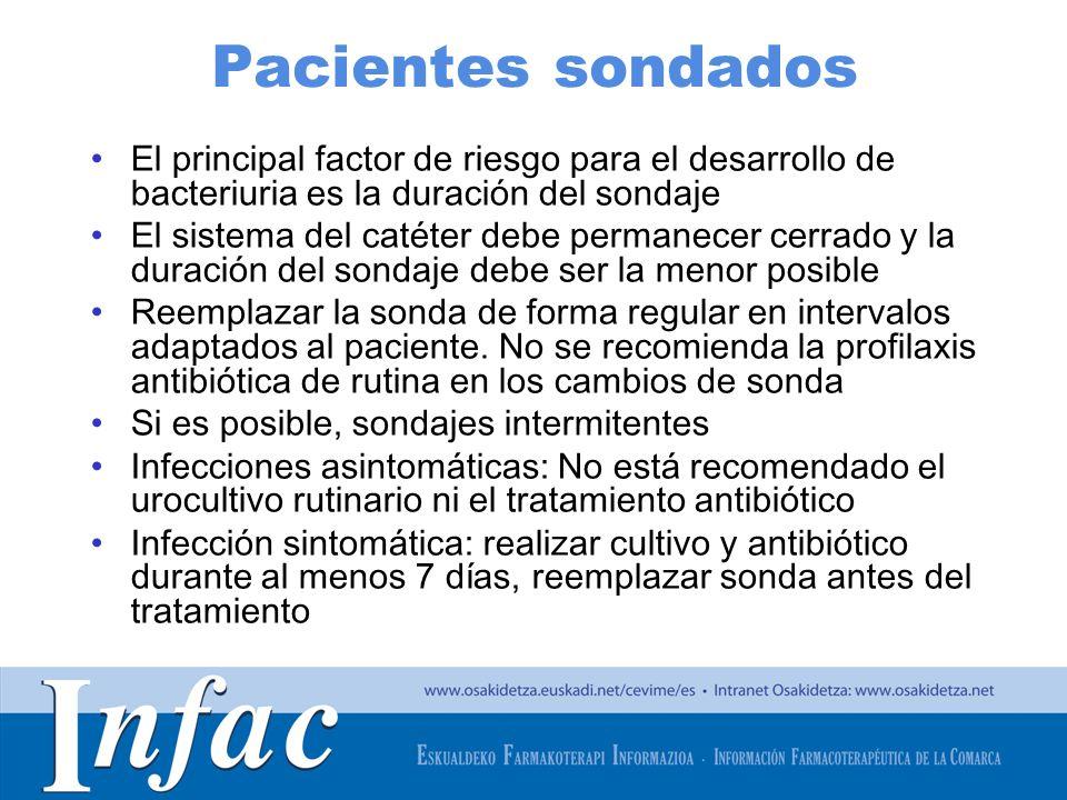 Pacientes sondadosEl principal factor de riesgo para el desarrollo de bacteriuria es la duración del sondaje.