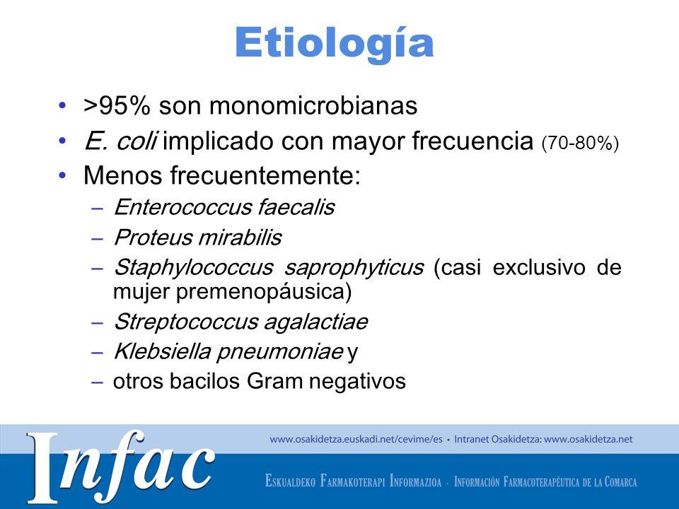 Etiología >95% son monomicrobianas