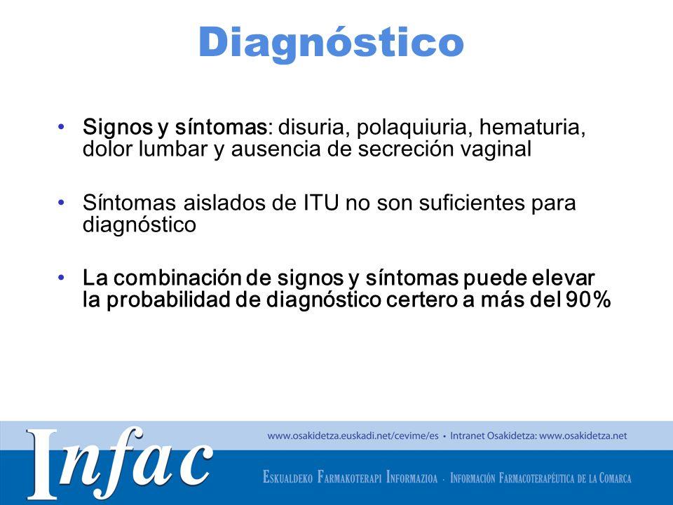 DiagnósticoSignos y síntomas: disuria, polaquiuria, hematuria, dolor lumbar y ausencia de secreción vaginal.