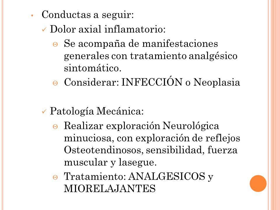 Conductas a seguir: Dolor axial inflamatorio: Se acompaña de manifestaciones generales con tratamiento analgésico sintomático.