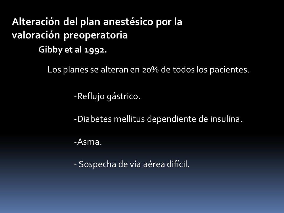 Alteración del plan anestésico por la valoración preoperatoria