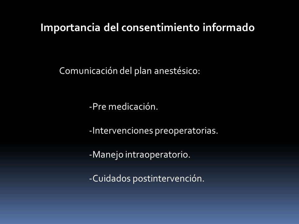 Importancia del consentimiento informado