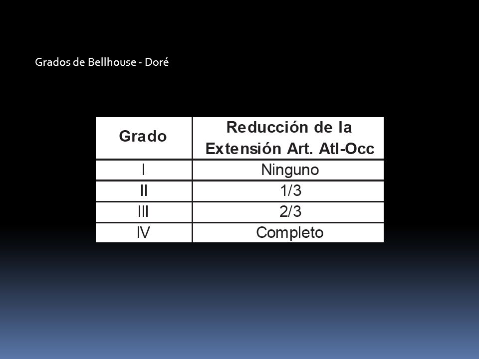 Grados de Bellhouse - Doré