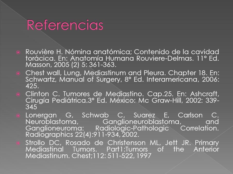 Referencias Rouvière H. Nómina anatómica; Contenido de la cavidad torácica. En: Anatomía Humana Rouviere-Delmas. 11º Ed. Masson, 2005 (2) 5: 361-363.