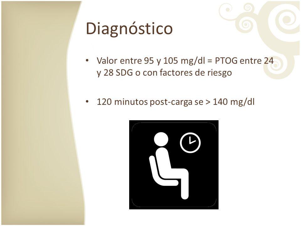 Diagnóstico Valor entre 95 y 105 mg/dl = PTOG entre 24 y 28 SDG o con factores de riesgo.