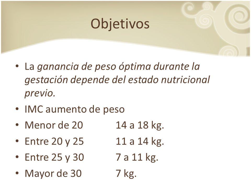 Objetivos La ganancia de peso óptima durante la gestación depende del estado nutricional previo. IMC aumento de peso.