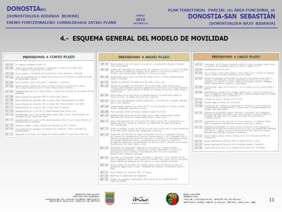 4.- ESQUEMA GENERAL DEL MODELO DE MOVILIDAD