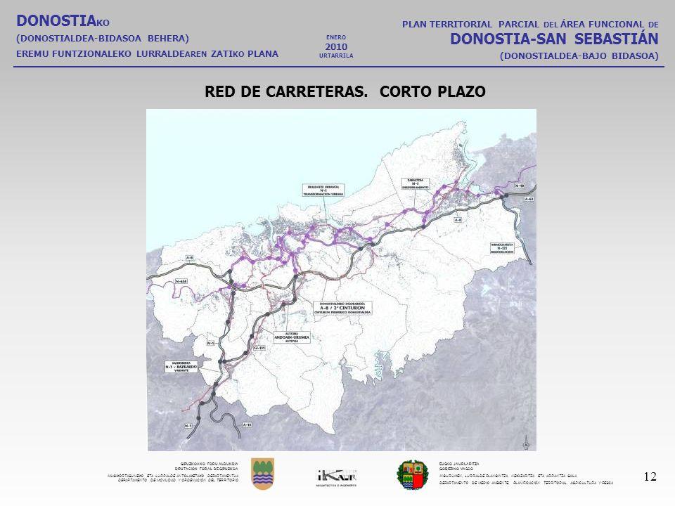 RED DE CARRETERAS. CORTO PLAZO