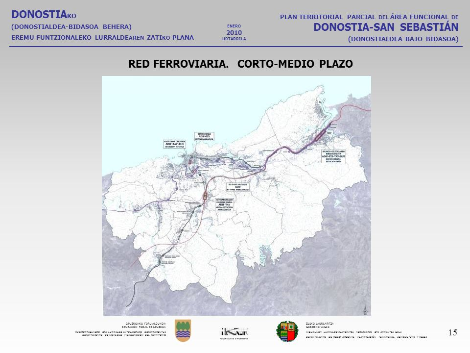 RED FERROVIARIA. CORTO-MEDIO PLAZO
