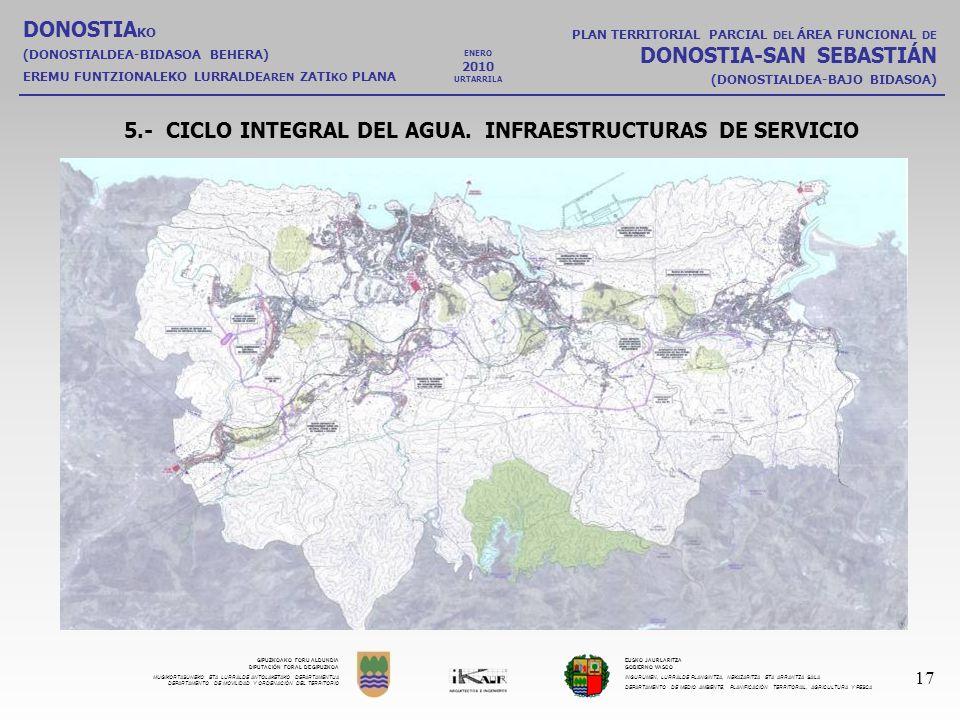 5.- CICLO INTEGRAL DEL AGUA. INFRAESTRUCTURAS DE SERVICIO