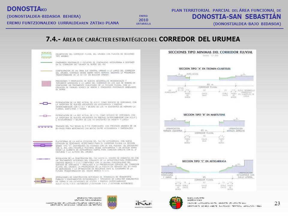 7.4.- ÁREA DE CARÁCTER ESTRATÉGICO DEL CORREDOR DEL URUMEA