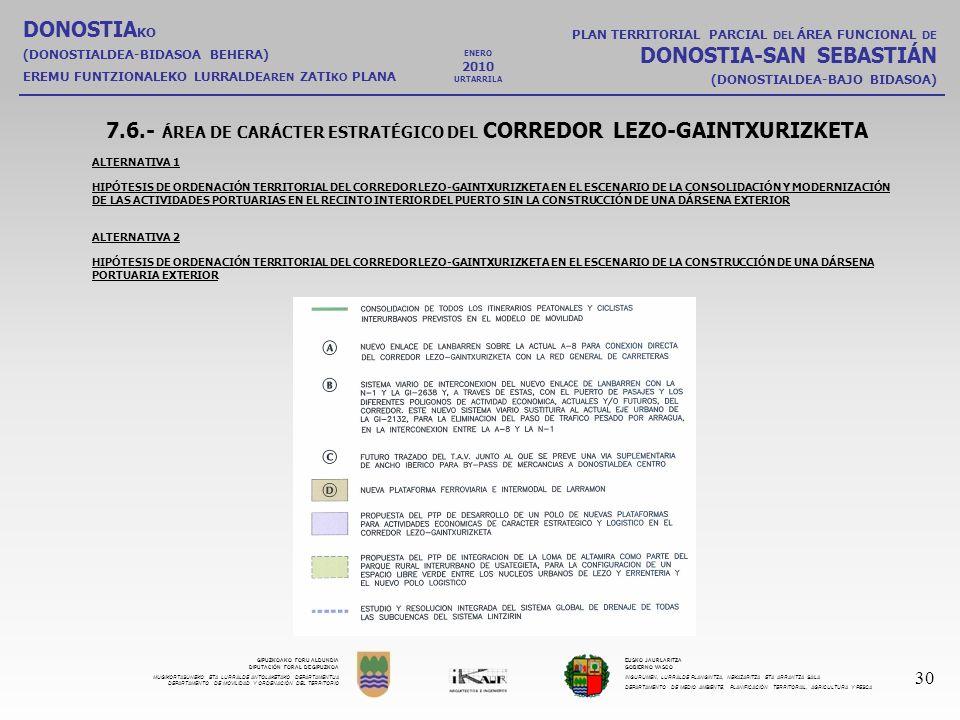 7.6.- ÁREA DE CARÁCTER ESTRATÉGICO DEL CORREDOR LEZO-GAINTXURIZKETA