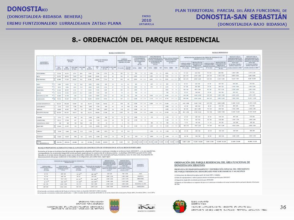 8.- ORDENACIÓN DEL PARQUE RESIDENCIAL