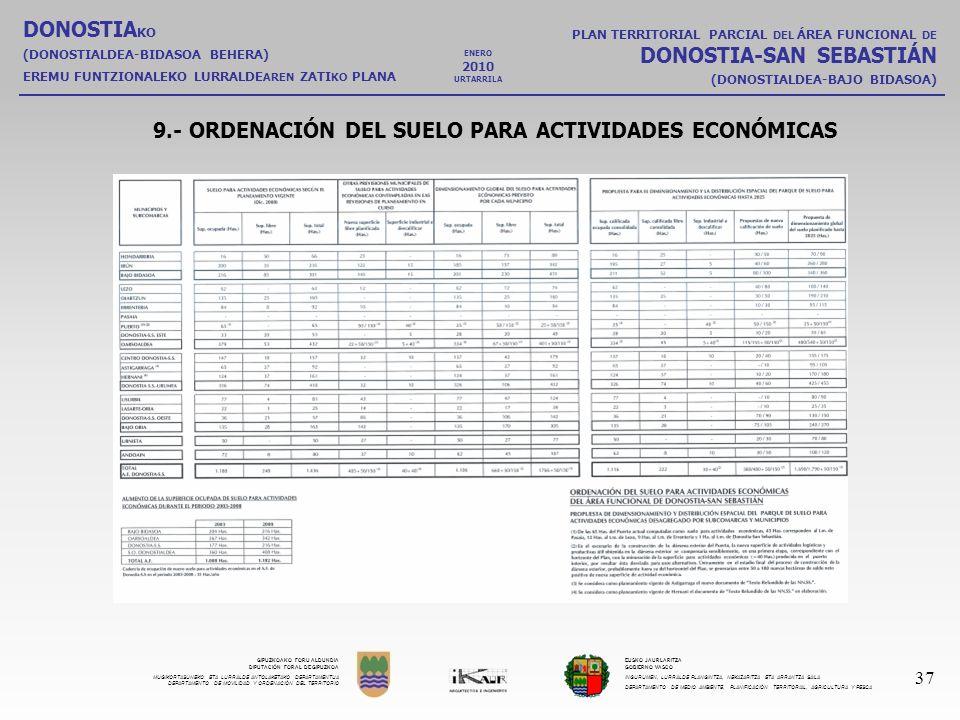 9.- ORDENACIÓN DEL SUELO PARA ACTIVIDADES ECONÓMICAS