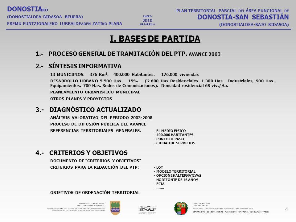 I. BASES DE PARTIDA DONOSTIAKO DONOSTIA-SAN SEBASTIÁN