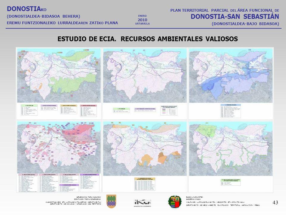 ESTUDIO DE ECIA. RECURSOS AMBIENTALES VALIOSOS